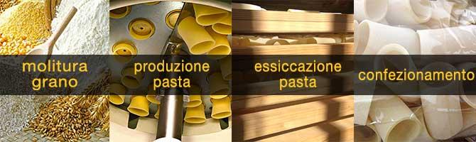 Produzione pasta secca, dalla molitura al confezionamento