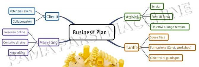 Business plan per aprire un pastificio