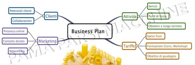 business plan laboratorio artigianale pasta fresca