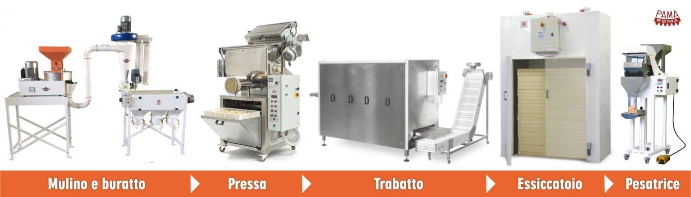 Linee produzione pasta secca